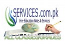 CSS Islamic Studies Online Test Past Papers MCQs-2013
